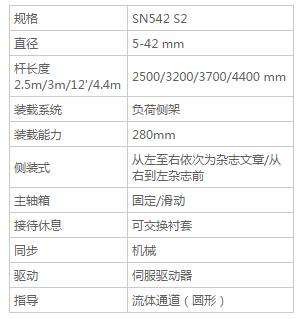 SN542 -送料机